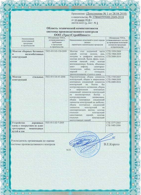 Приложение (Дополнение) к Свидетельству № 37866059500 лист 1