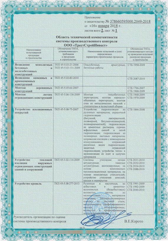 Приложение к свидетельству № 37866059500 лист 1