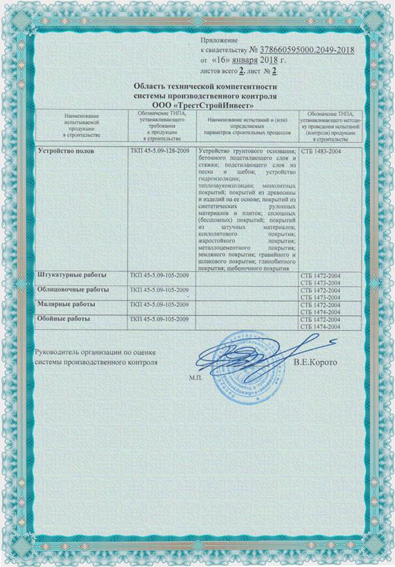 Приложение к Свидетельству № 37866059500 лист 2